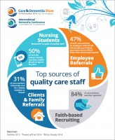 2255_care_infographic__care_staff